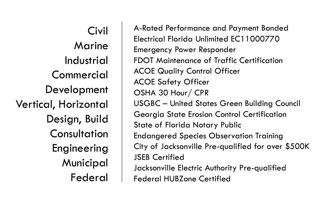 Business Card Portfolio - SiteMekanik in Jacksonville Graphic and ...