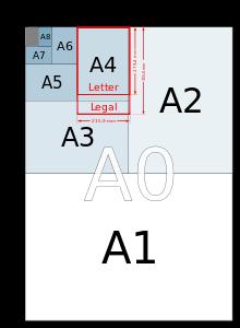 Page Size Chart